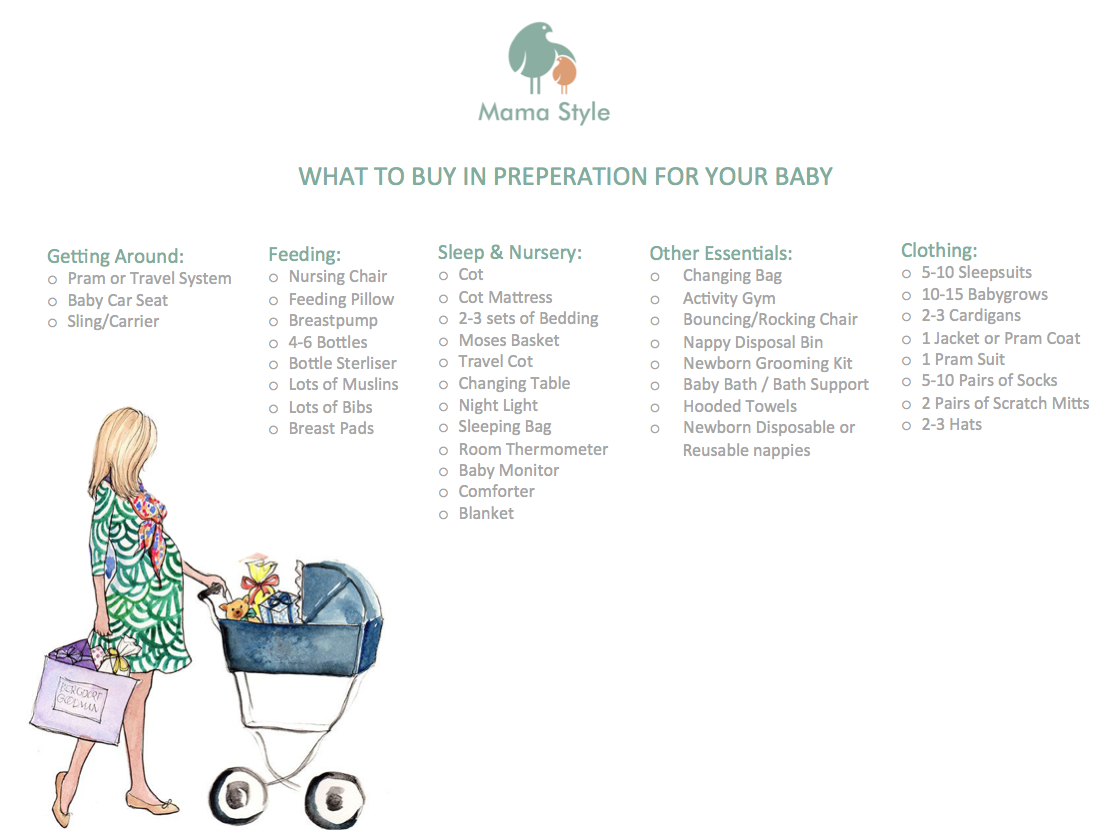 What To Buy In Preparation For Your New Arrival – Mama Style